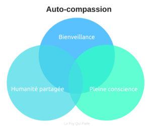 bienveillance compassion